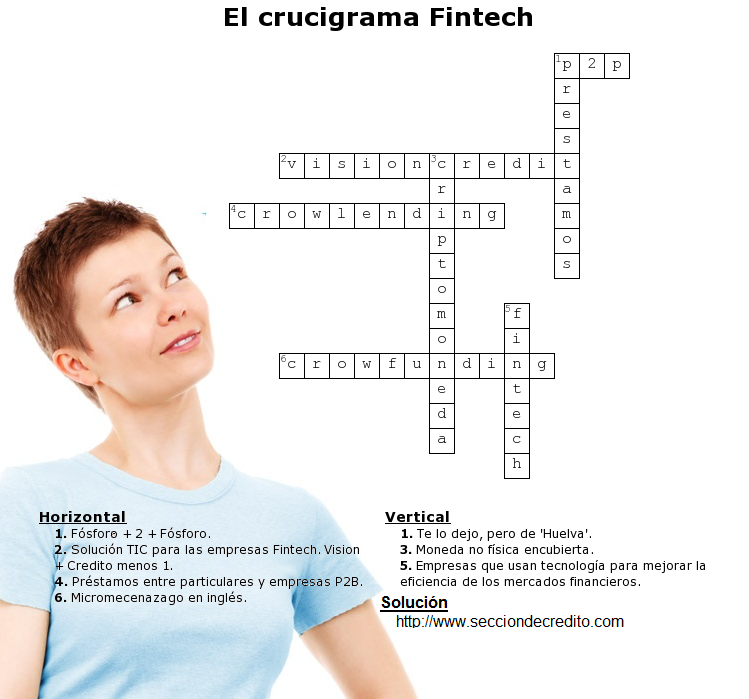 crucigramaFintechRespuesta