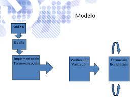 modelo seccion credito