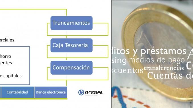 Sección de Crédito - plataforma informática VisionCredit